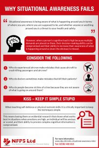 infographic - why situational awareness fails