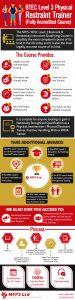 infographic-BTEC Level 3 Restraint Trainer Award