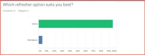 Self-def survey