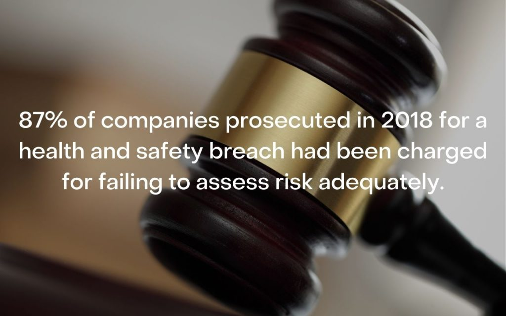 87% no risk assessment